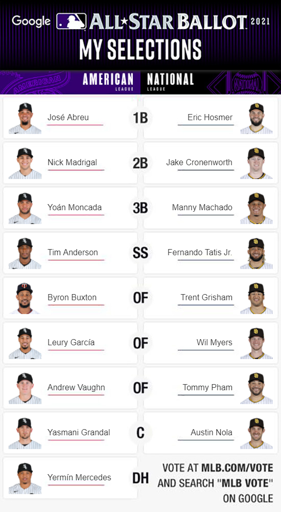 MLB all-star ballot 2021
